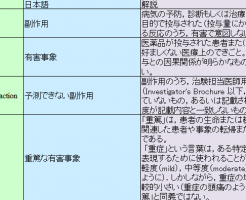 医療翻訳の独学勉強法-用語集-画像